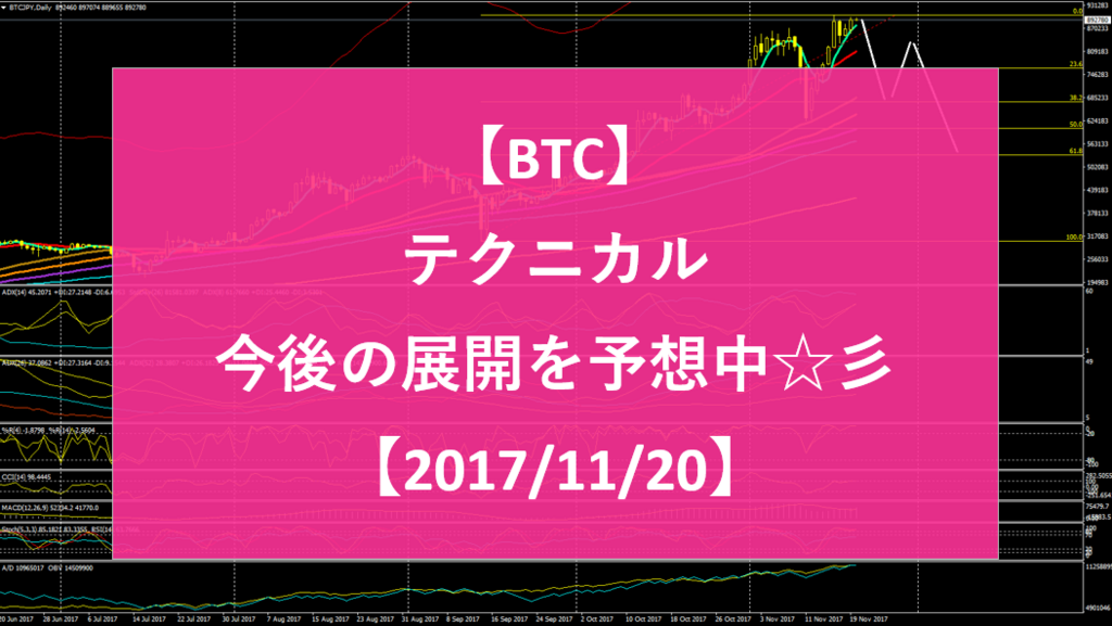 f:id:niracryptocurrency:20171120190345p:plain