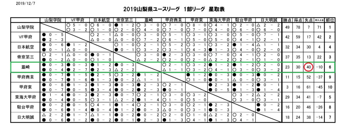 f:id:nirasakishikibu:20191216182045p:plain