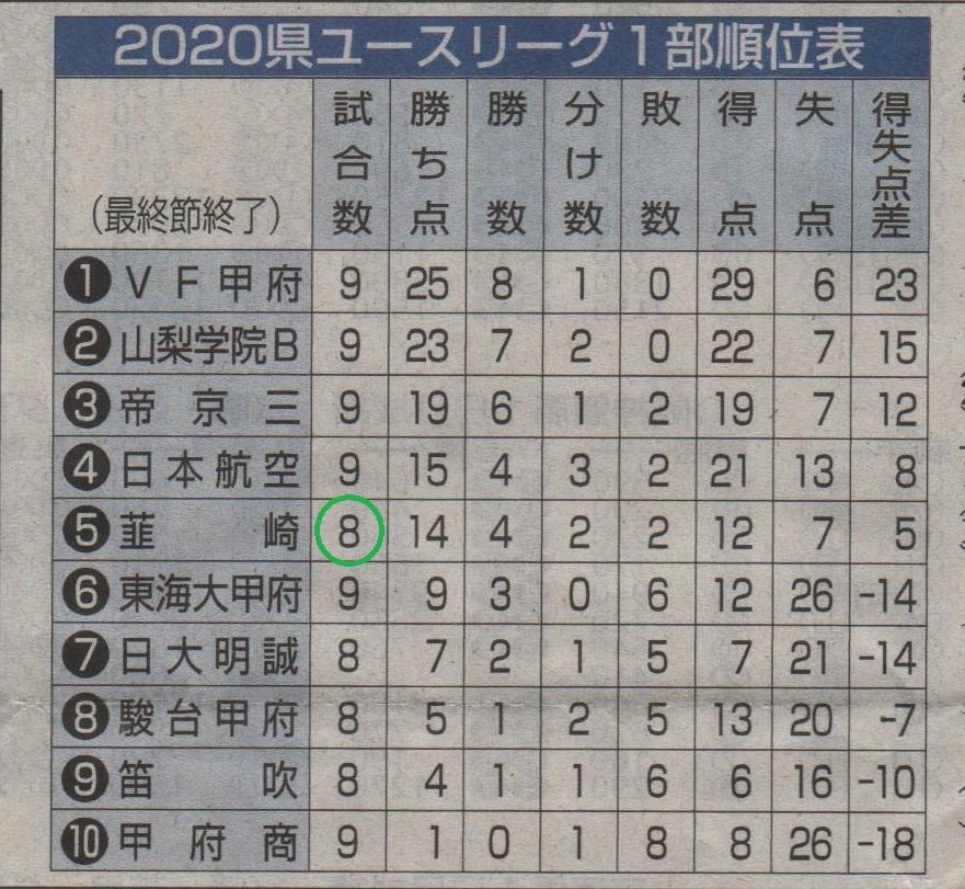 f:id:nirasakishikibu:20201229164225j:plain