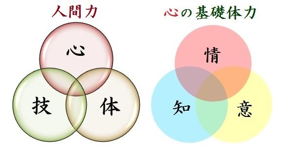 f:id:nirasakishikibu:20210408221734j:plain