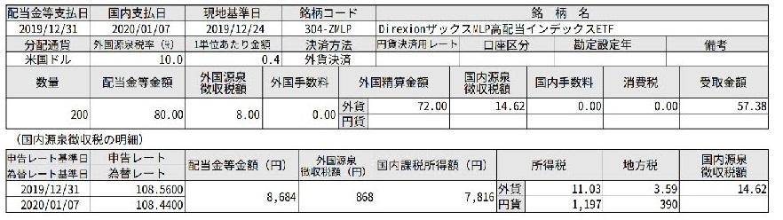 f:id:nisa-etf:20200114101306j:plain