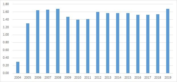 f:id:nisa-etf:20200116153626j:plain