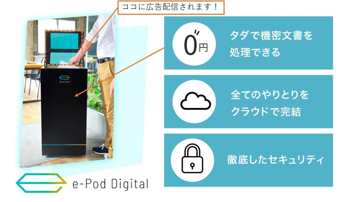 TAAS株式会社,e-Pod Digital