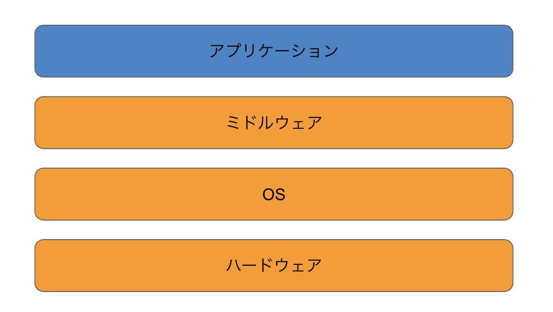f:id:nisayama:20200227214808p:plain