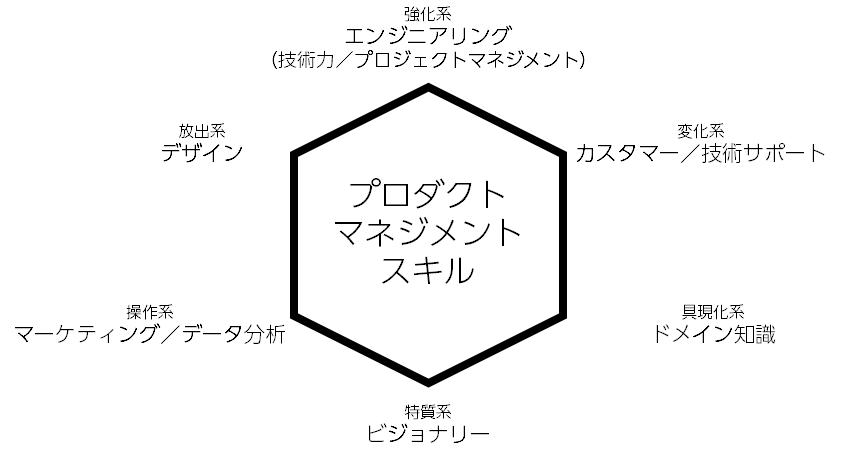 f:id:niseissa:20181205222119p:plain