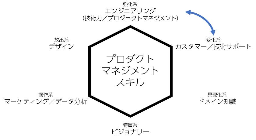 f:id:niseissa:20181205231823p:plain