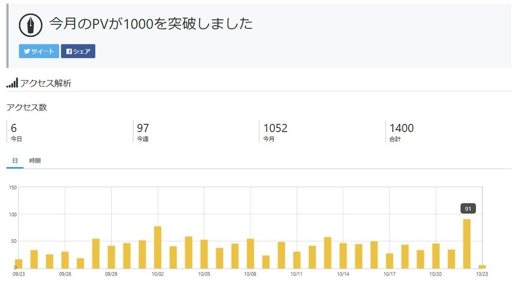 f:id:nisemon_honmono:20181023144243j:plain