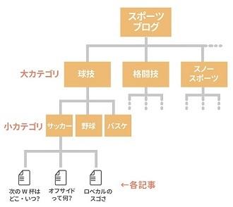 f:id:nisemon_honmono:20200426111140j:plain
