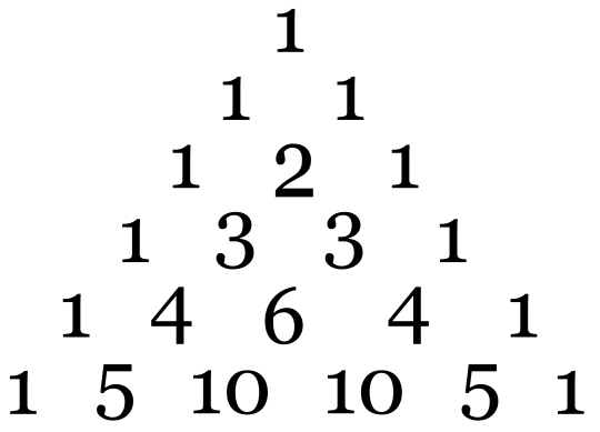 by http://ja.wikipedia.org/wiki/%E3%83%95%E3%82%A1%E3%82%A4%E3%83%AB:Pascal%27s_triangle_5.svg