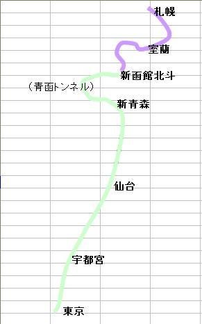 f:id:nisesuka:20161218015503p:plain