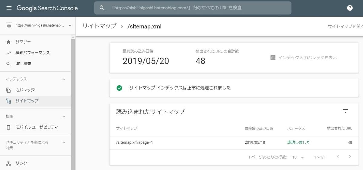 f:id:nishi-higashi:20190520211811j:plain