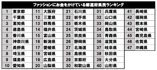 f:id:nishi-kaoru:20160715154919j:plain