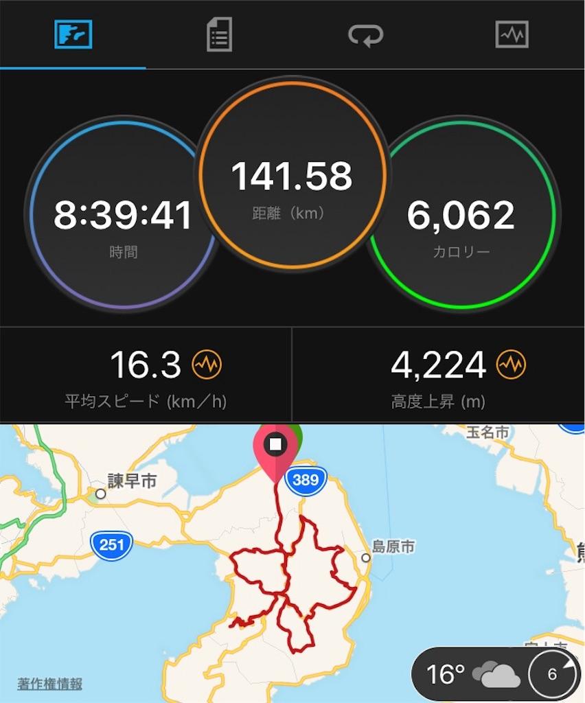 f:id:nishi-roadbike:20170811232228j:image