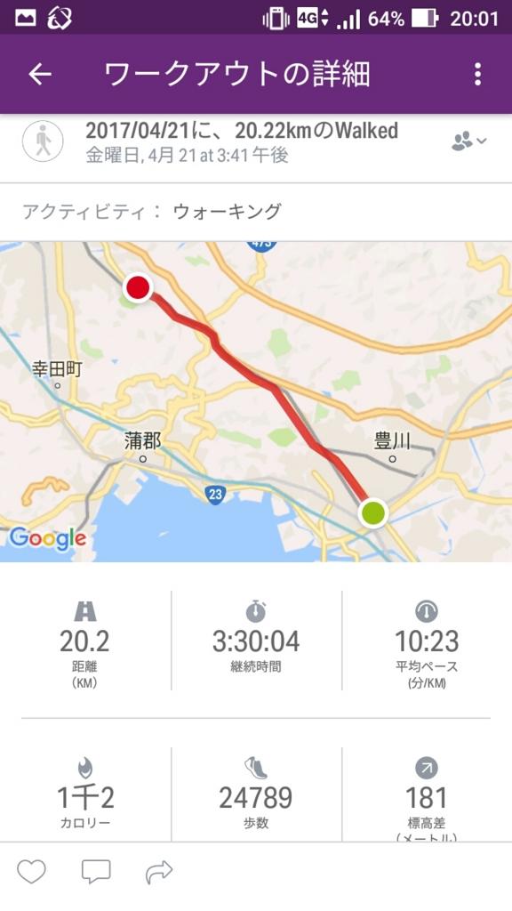 f:id:nishi0001:20170429141134j:plain