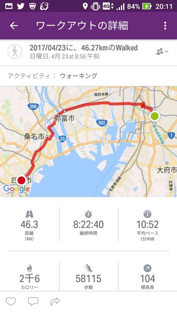 f:id:nishi0001:20170429141904j:plain