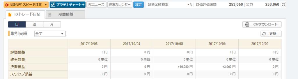 f:id:nishi0001:20171007130353p:plain