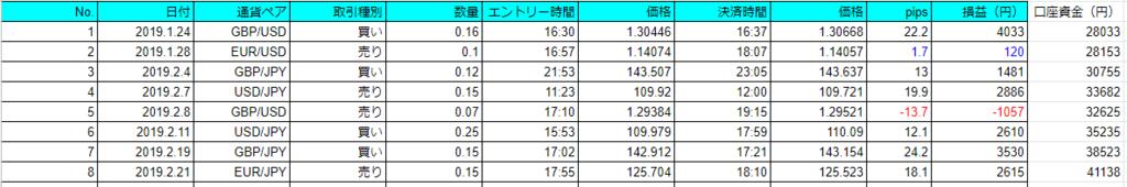 f:id:nishi0001:20190224214722p:plain