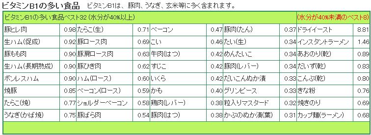 f:id:nishi005:20170131223852p:plain