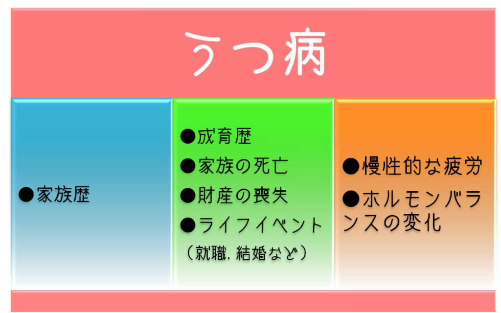 f:id:nishi244455666:20170924144815p:plain