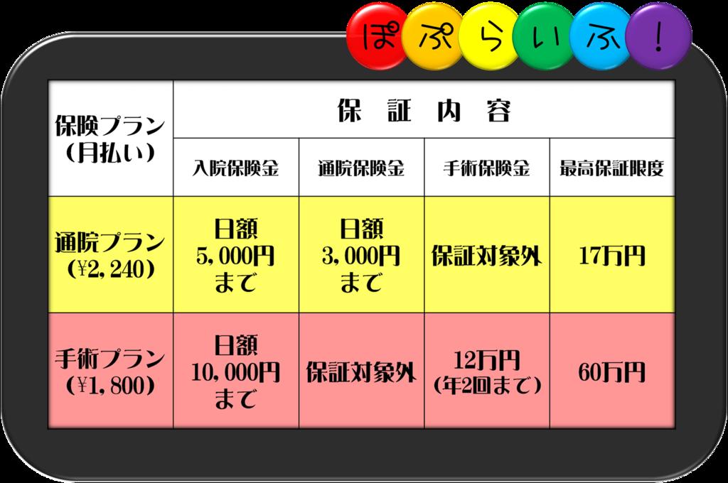 f:id:nishi244455666:20171013131041p:plain