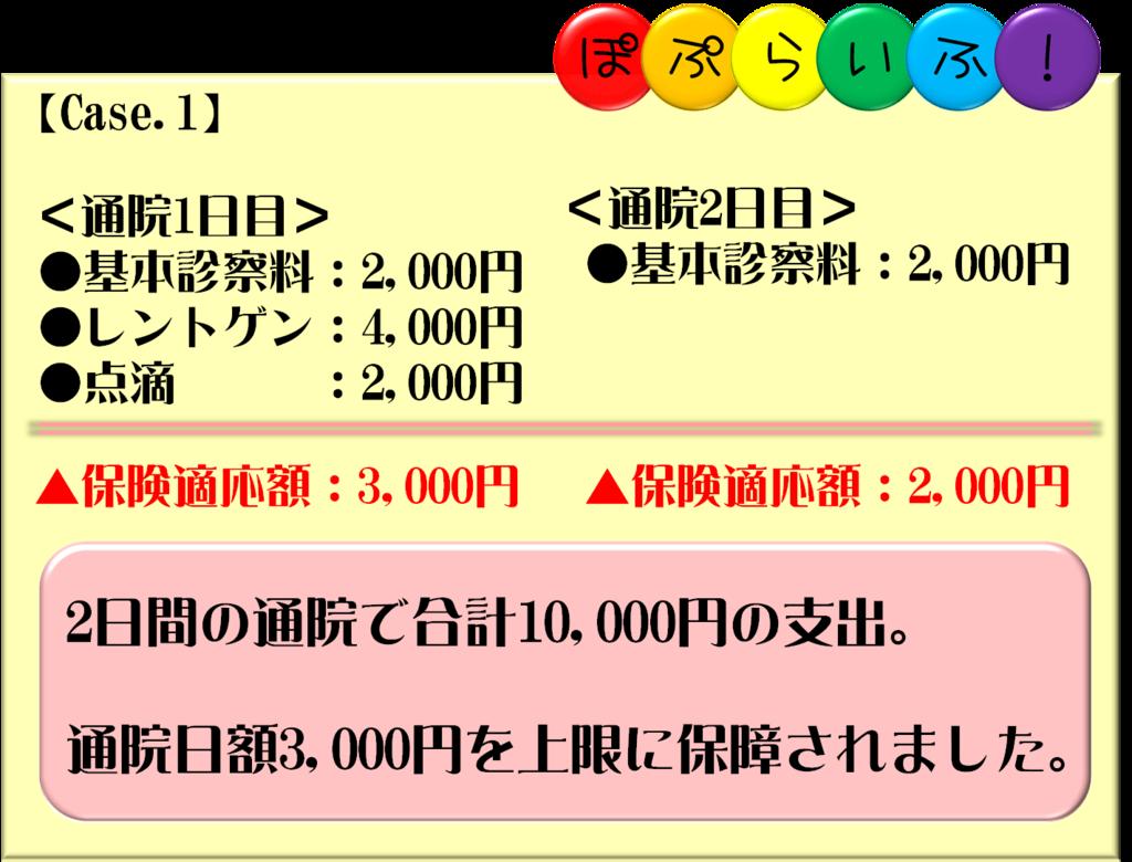 f:id:nishi244455666:20171013133641p:plain