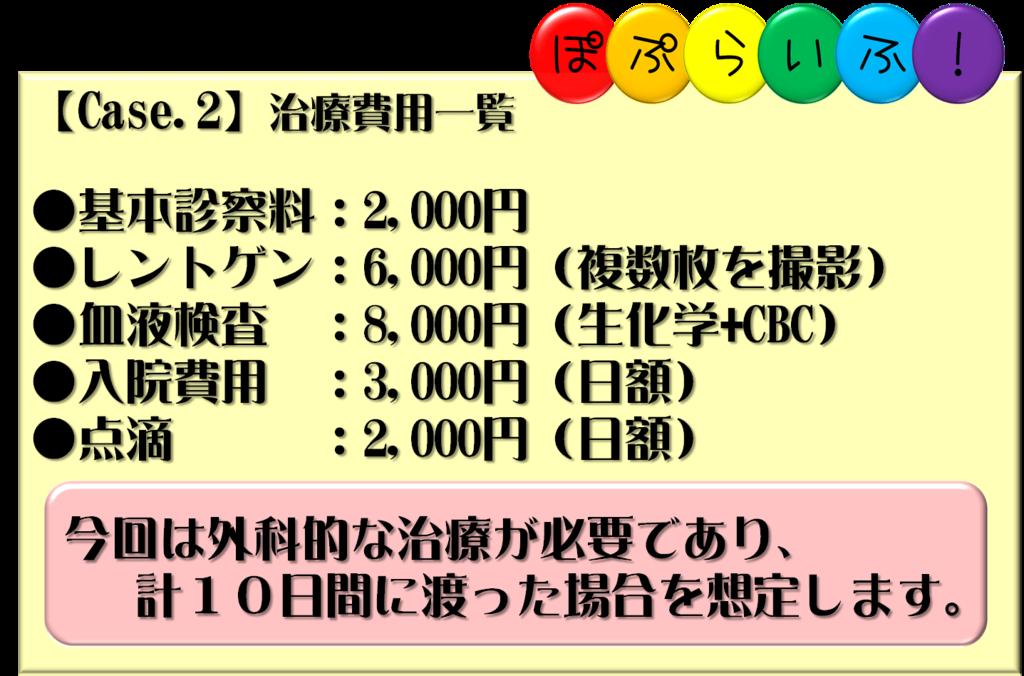 f:id:nishi244455666:20171013134749p:plain