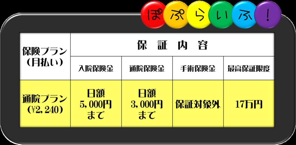 f:id:nishi244455666:20171013135206p:plain