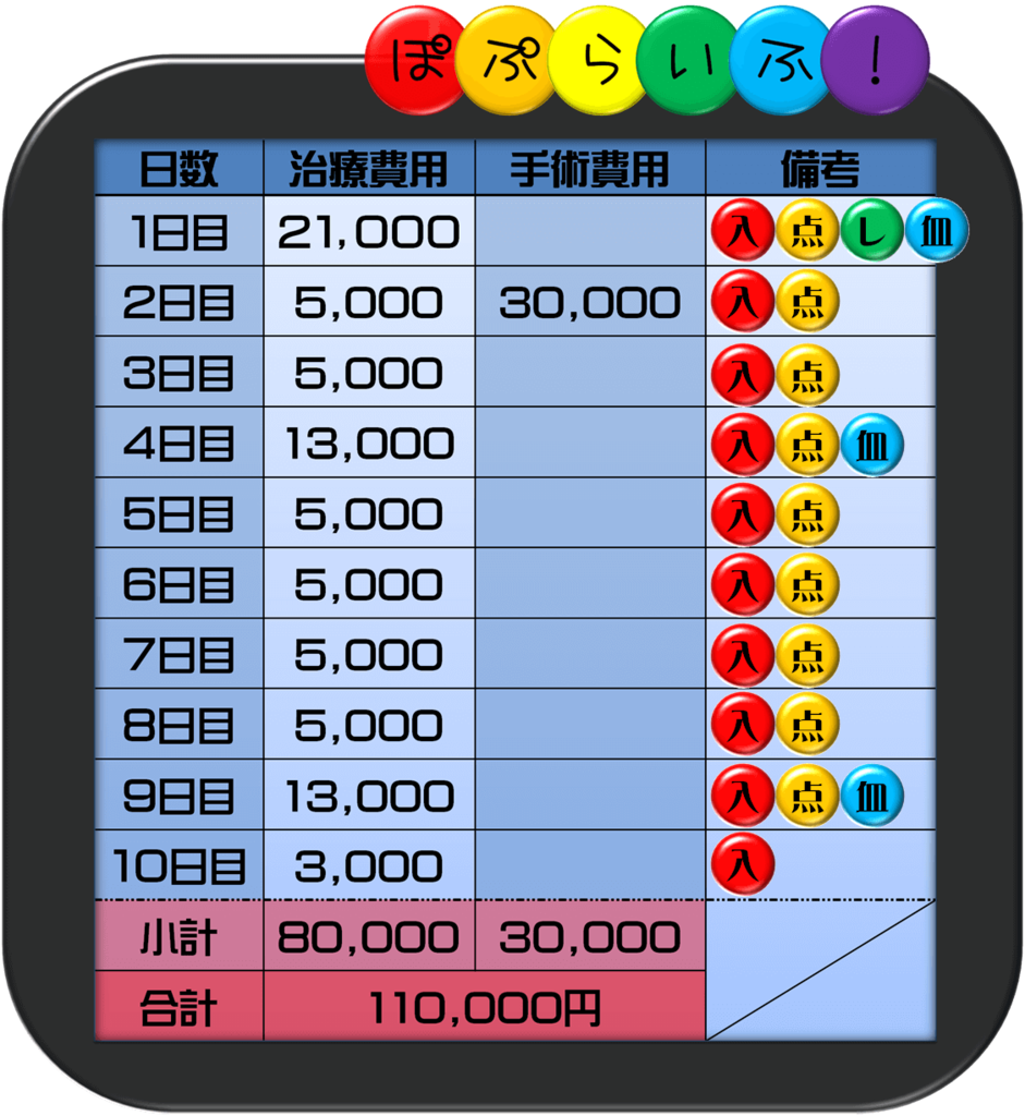 f:id:nishi244455666:20171013135340p:plain