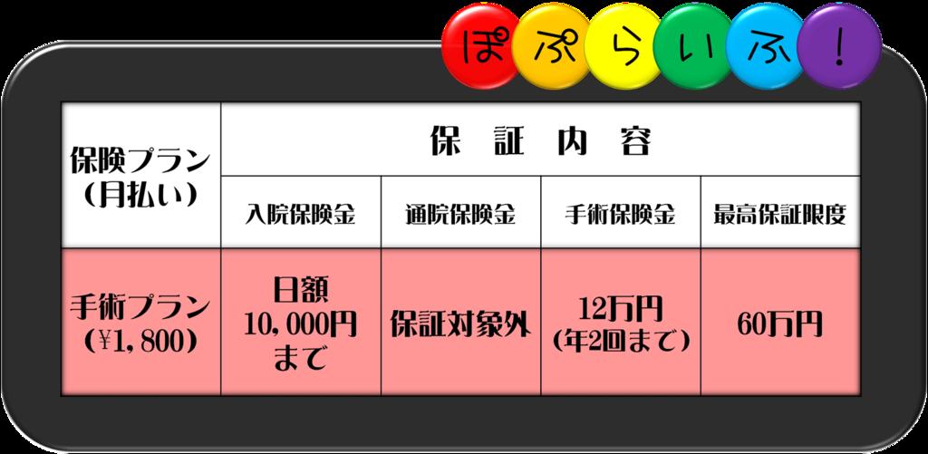 f:id:nishi244455666:20171013140002p:plain