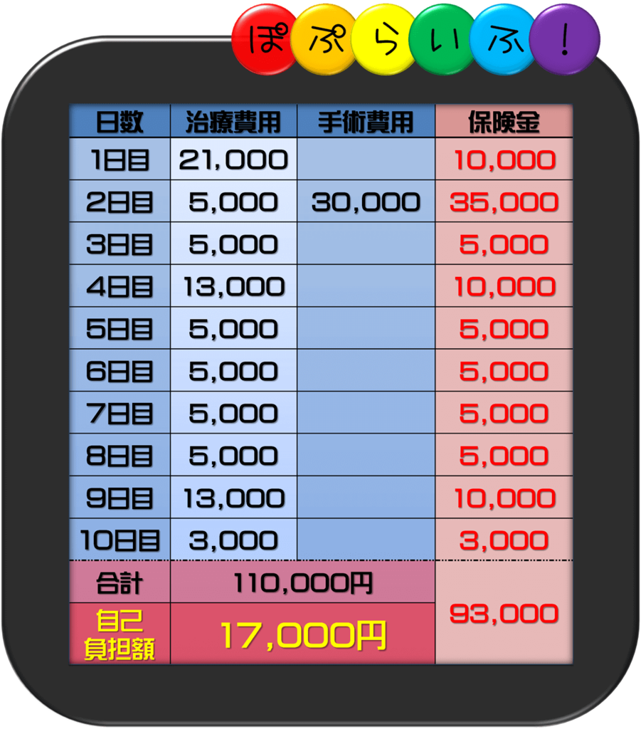 f:id:nishi244455666:20171013140302p:plain