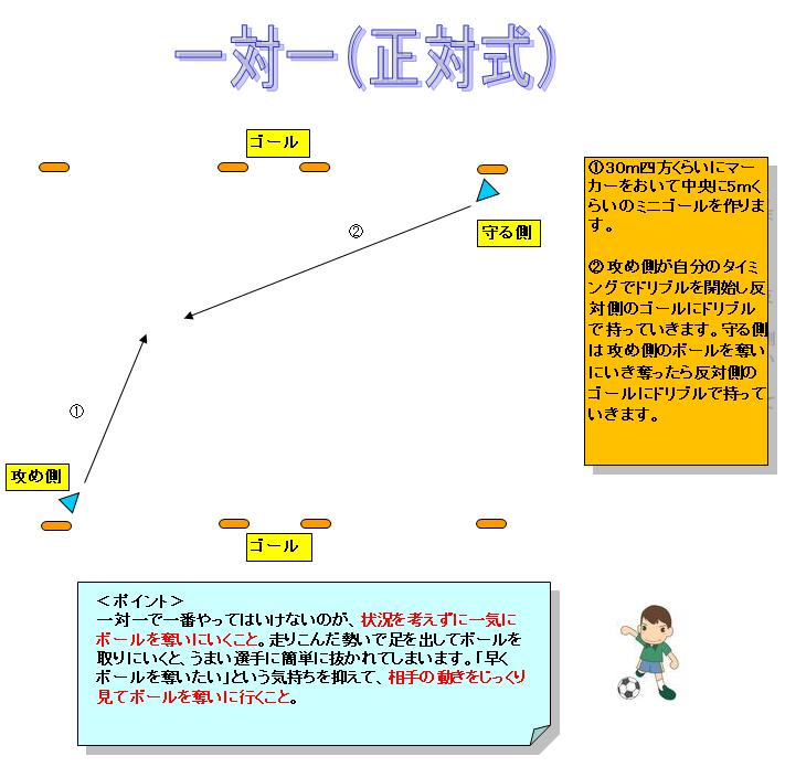 f:id:nishi30:20200406102650p:plain