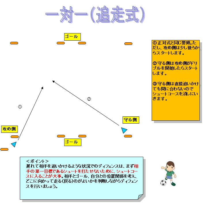 f:id:nishi30:20200406103853p:plain