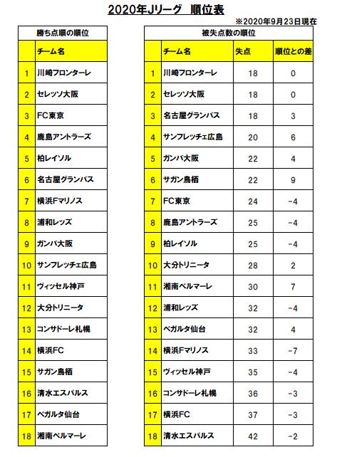f:id:nishi30:20200924130342p:plain