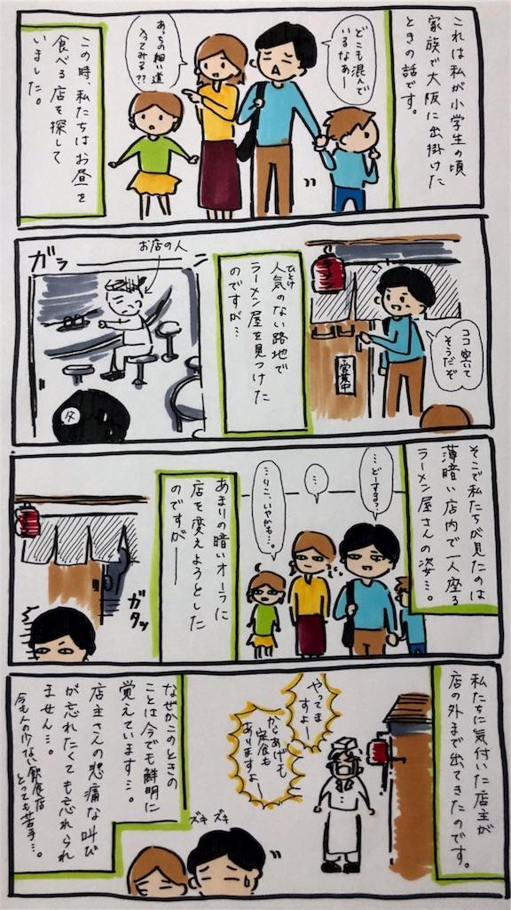 f:id:nishidarico:20180124191053j:image
