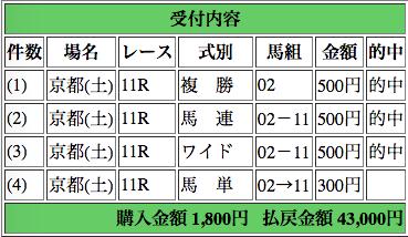 f:id:nishiemon:20161029232424p:plain
