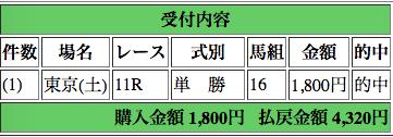 f:id:nishiemon:20161029232429p:plain