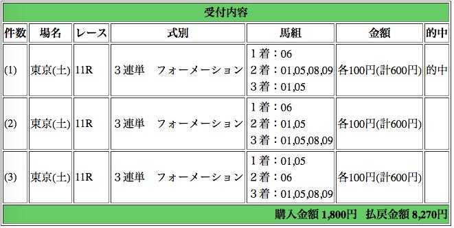 f:id:nishiemon:20161119160753p:plain