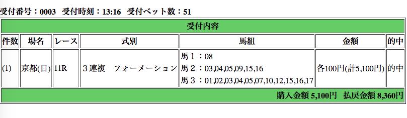 f:id:nishiemon:20161121124720p:plain