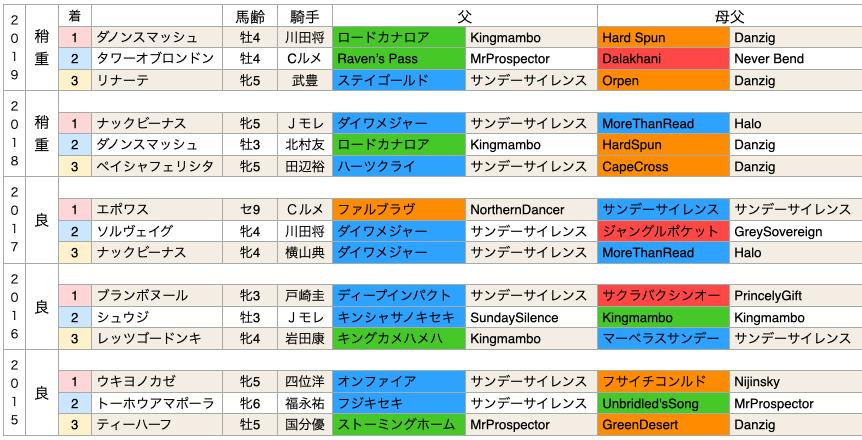 f:id:nishiemon:20200827001349p:plain