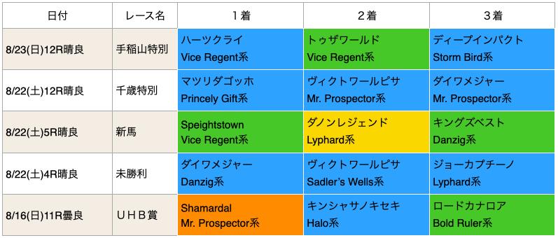 f:id:nishiemon:20200827001421p:plain