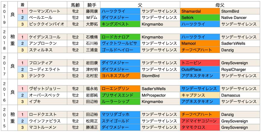 f:id:nishiemon:20200827124315p:plain