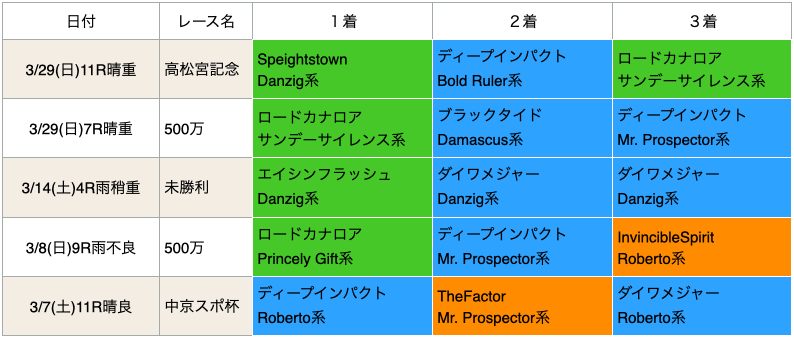 f:id:nishiemon:20200908214900p:plain
