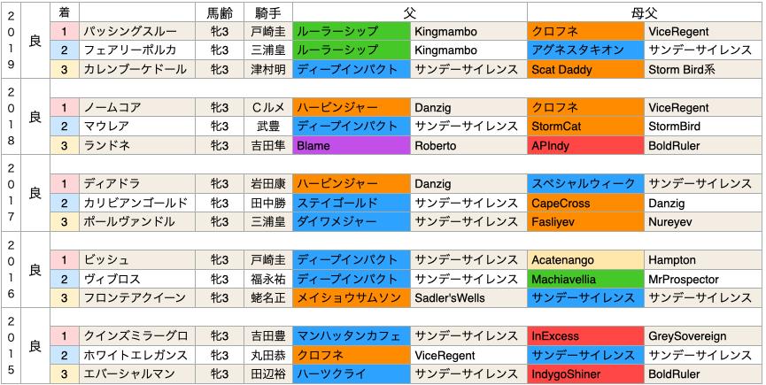 f:id:nishiemon:20200912003207p:plain