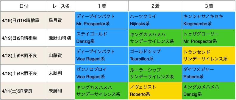f:id:nishiemon:20200912003241p:plain