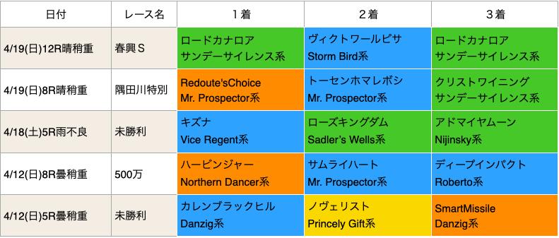 f:id:nishiemon:20200912003907p:plain