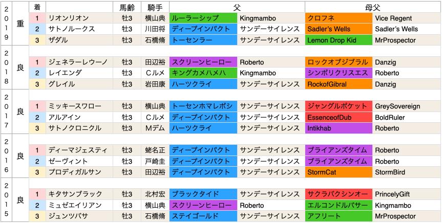 f:id:nishiemon:20200917052308p:plain