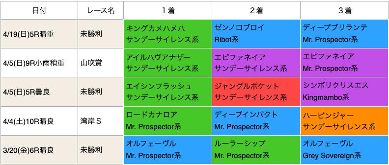 f:id:nishiemon:20200917052324p:plain
