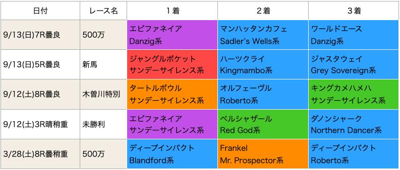 f:id:nishiemon:20200917052956p:plain