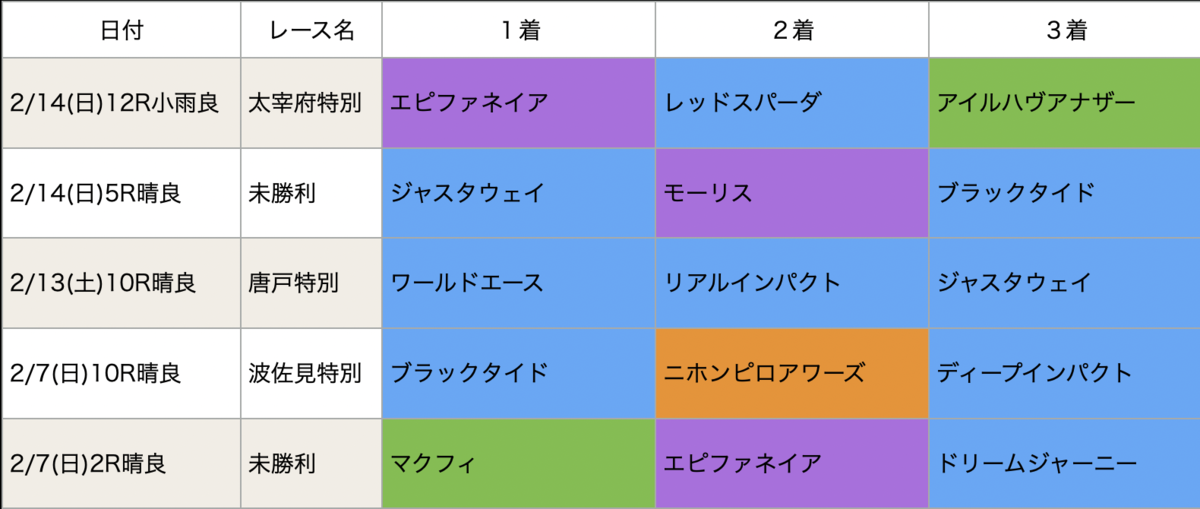 f:id:nishiemon:20210220123321p:plain