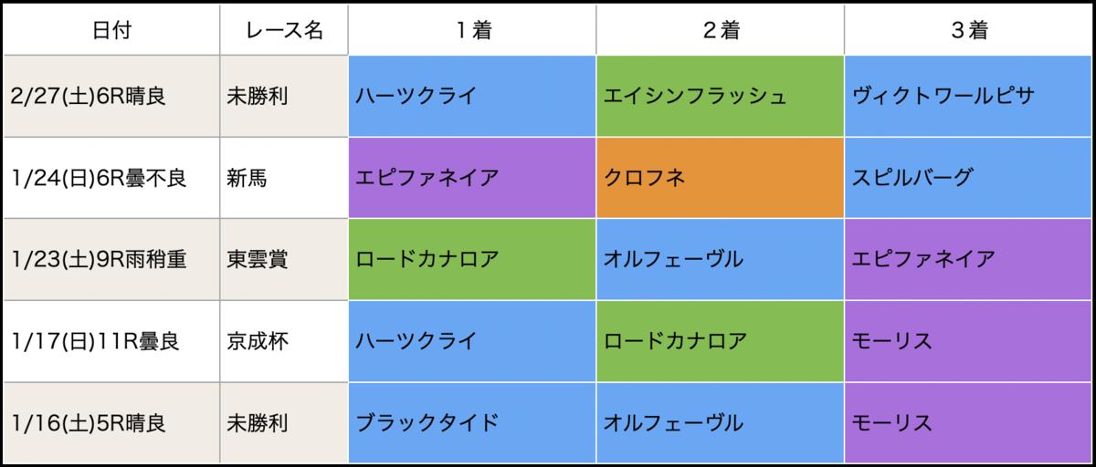 f:id:nishiemon:20210301213246p:plain